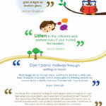 20 Ways to Double Your Writing Productivity (Infographic)