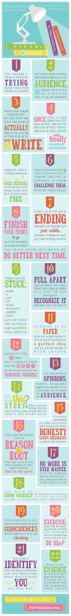 Pixar rules of storytelling